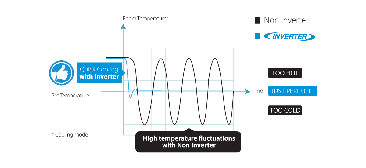 inverter_temperature_fluctutations_1200x550.png