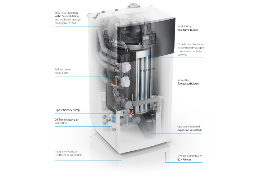 Innovative design Oil condensing boilers